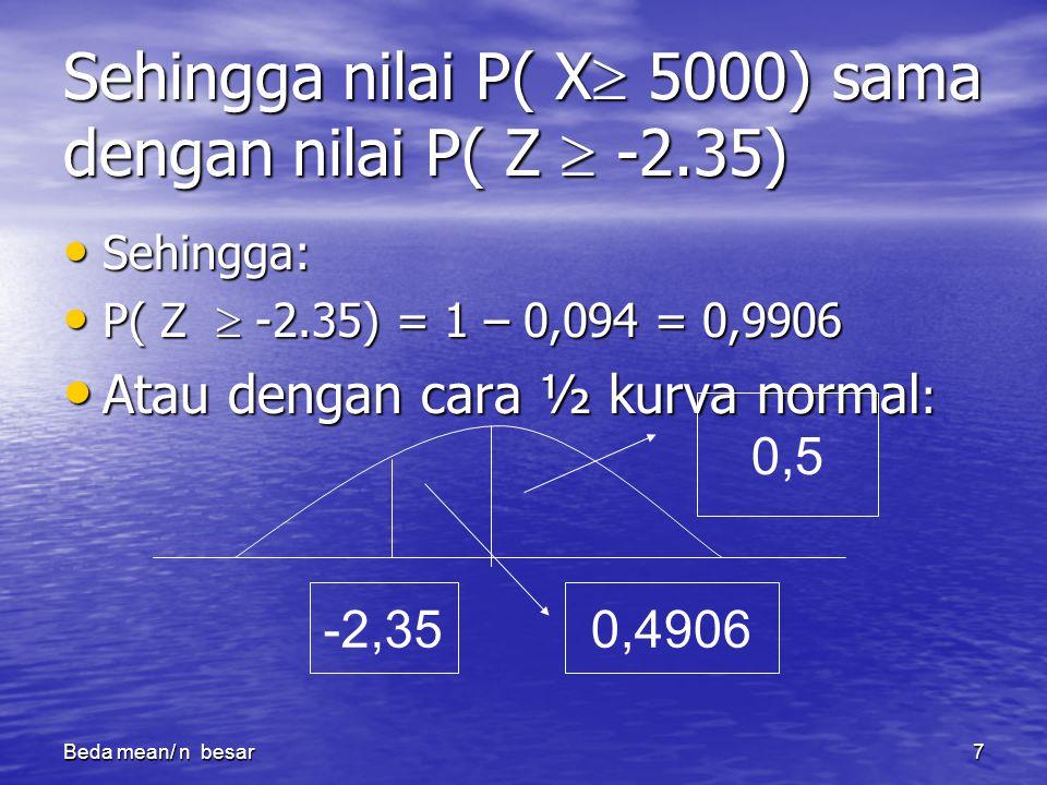 Sehingga nilai P( X 5000) sama dengan nilai P( Z  -2.35)