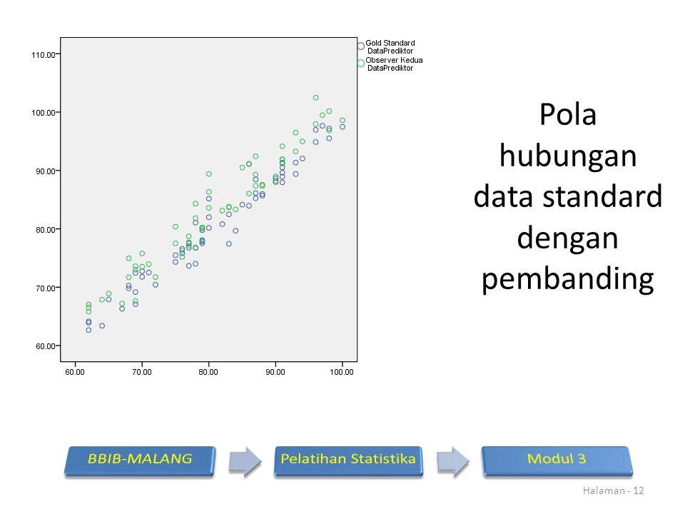 Pola hubungan data standard dengan pembanding