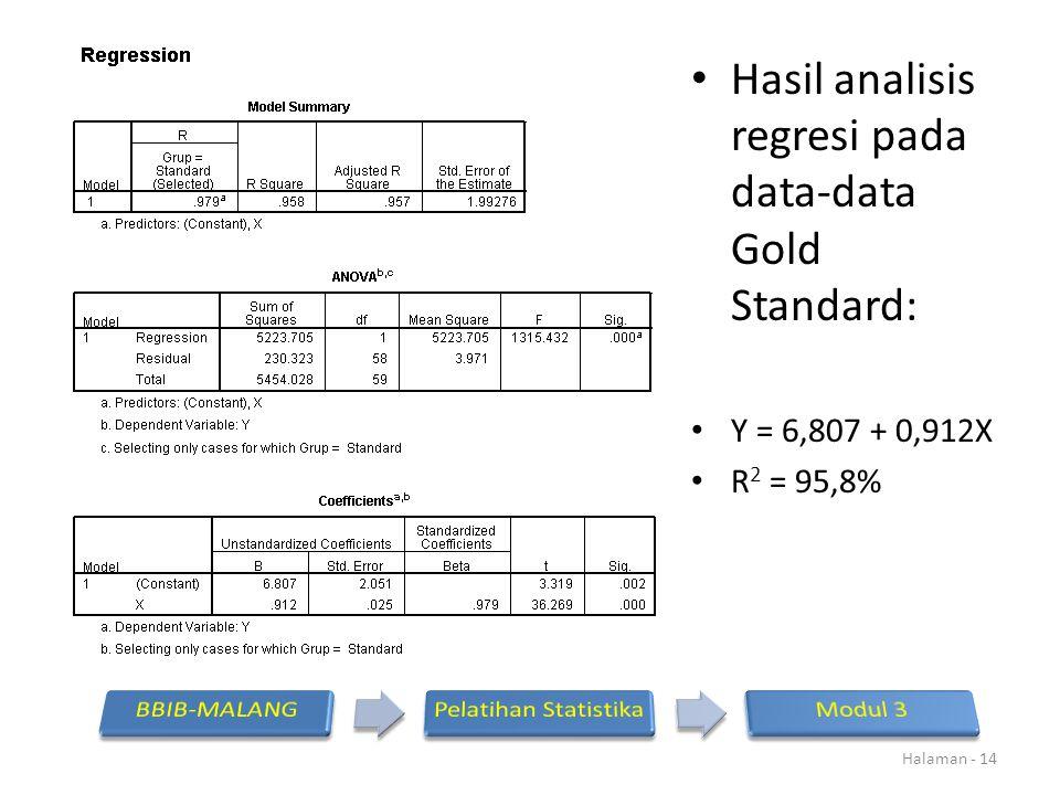 Hasil analisis regresi pada data-data Gold Standard: