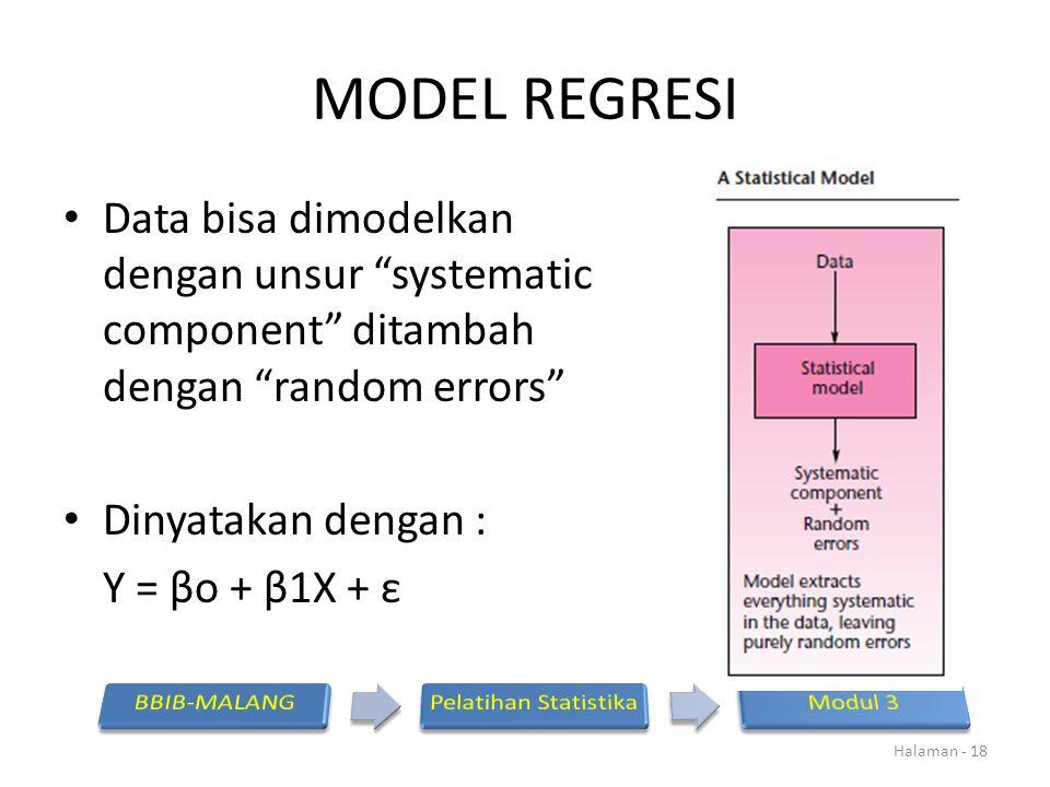 MODEL REGRESI Data bisa dimodelkan dengan unsur systematic component ditambah dengan random errors