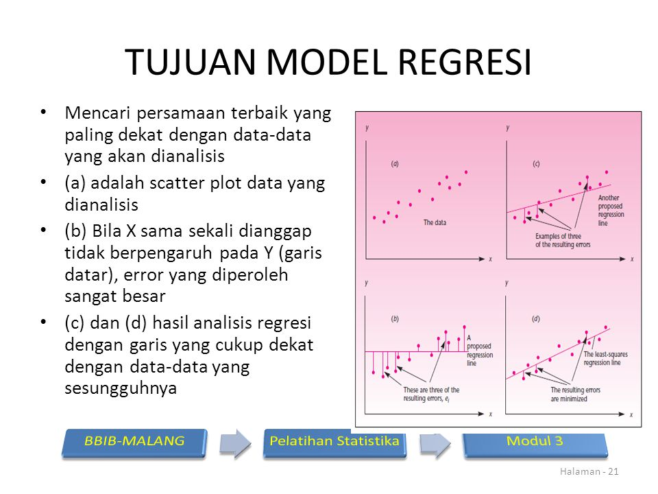 TUJUAN MODEL REGRESI Mencari persamaan terbaik yang paling dekat dengan data-data yang akan dianalisis.