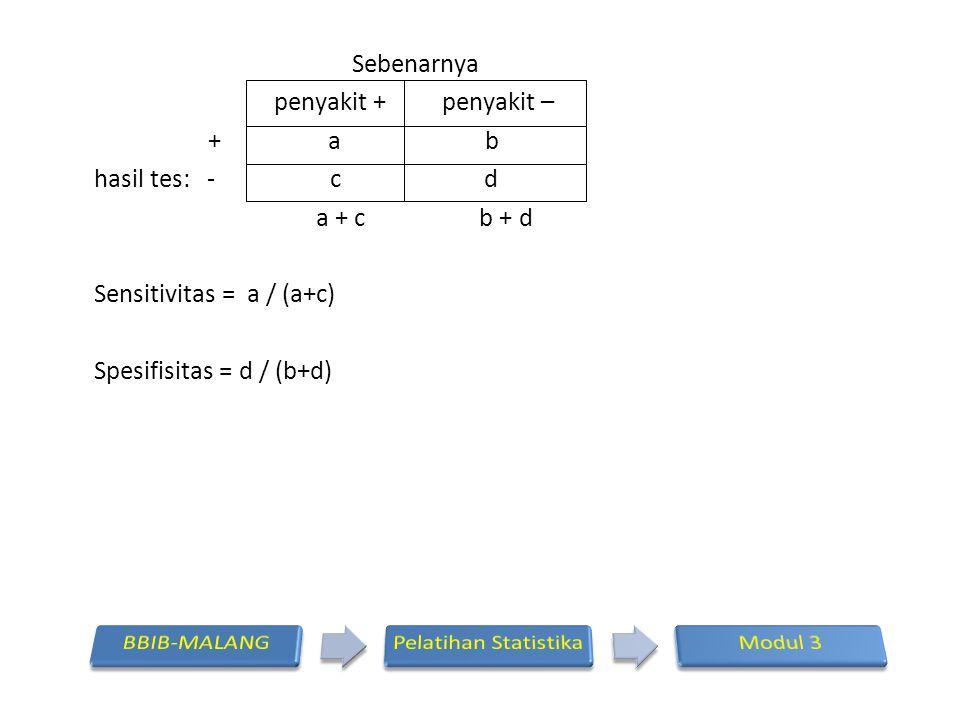 Sebenarnya penyakit + penyakit – + a b. hasil tes: - c d.