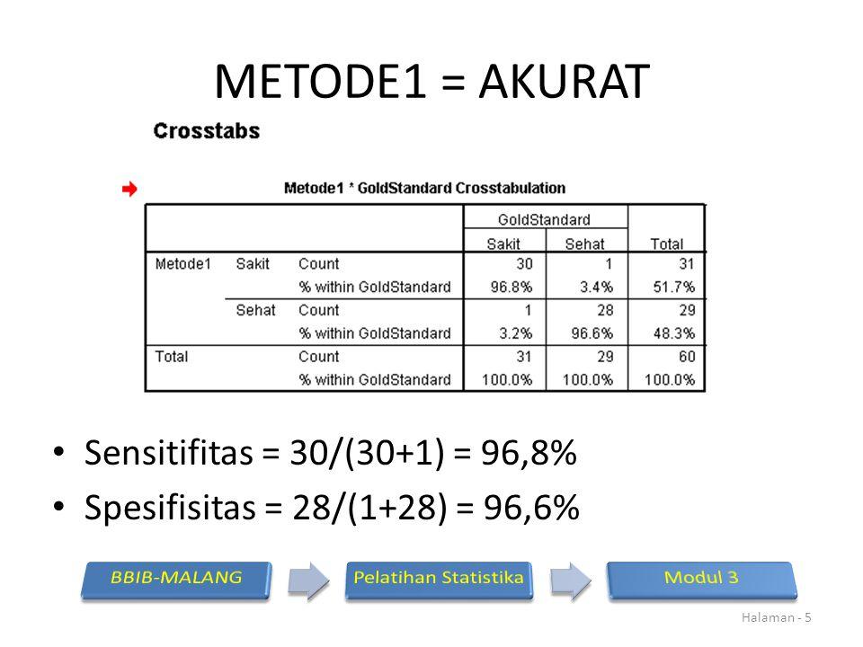METODE1 = AKURAT Sensitifitas = 30/(30+1) = 96,8%