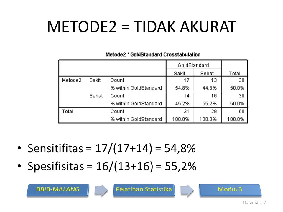 METODE2 = TIDAK AKURAT Sensitifitas = 17/(17+14) = 54,8%