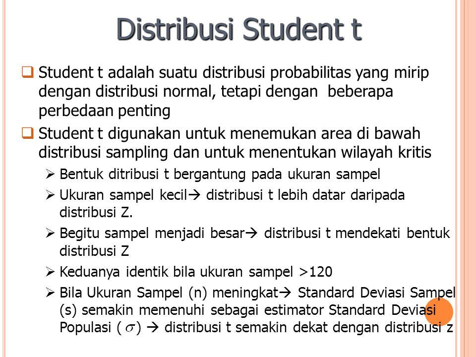 Distribusi Student t Student t adalah suatu distribusi probabilitas yang mirip dengan distribusi normal, tetapi dengan beberapa perbedaan penting.