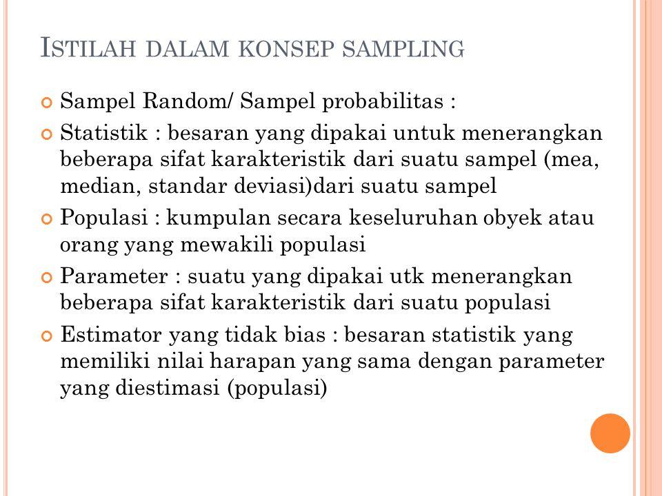 Istilah dalam konsep sampling