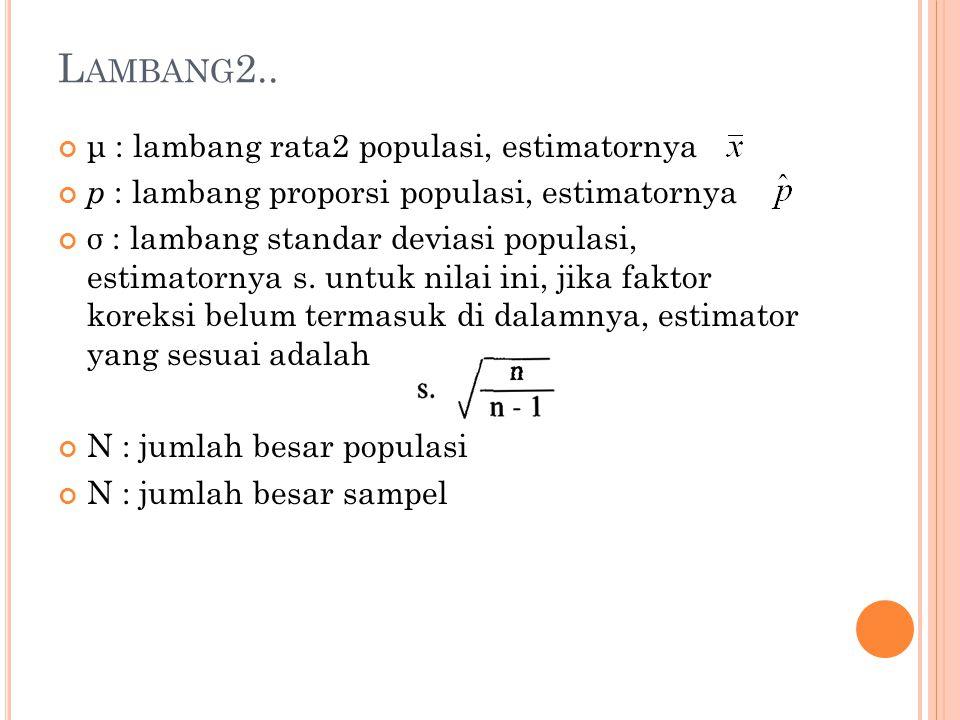 Lambang2.. μ : lambang rata2 populasi, estimatornya