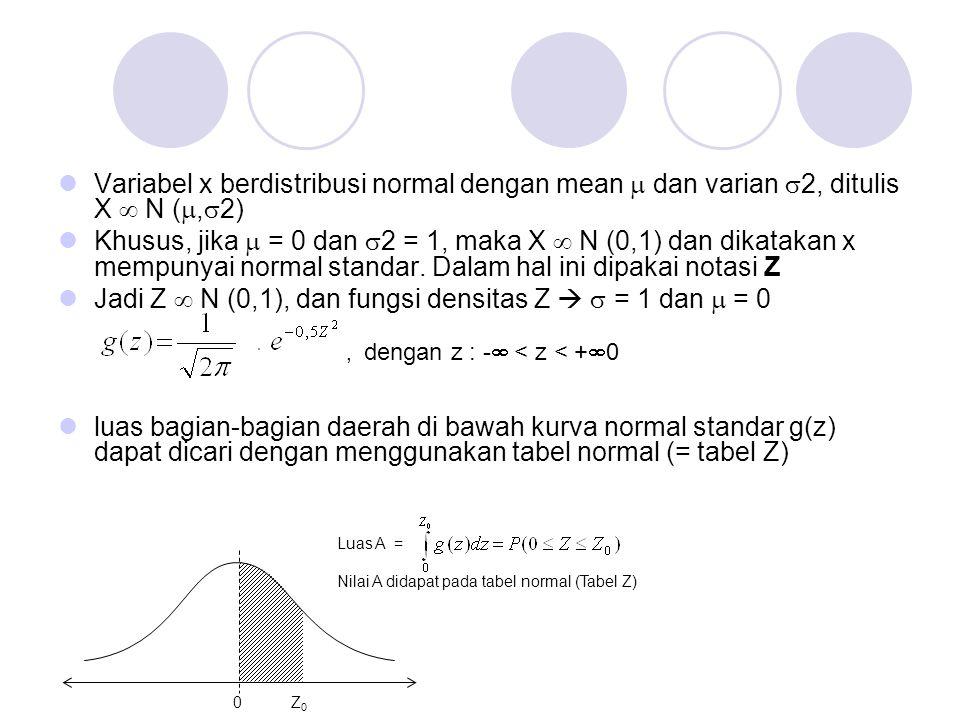 Jadi Z  N (0,1), dan fungsi densitas Z   = 1 dan  = 0