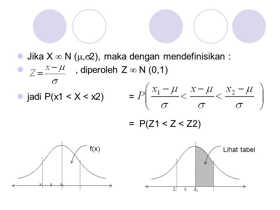 Jika X  N (,2), maka dengan mendefinisikan :