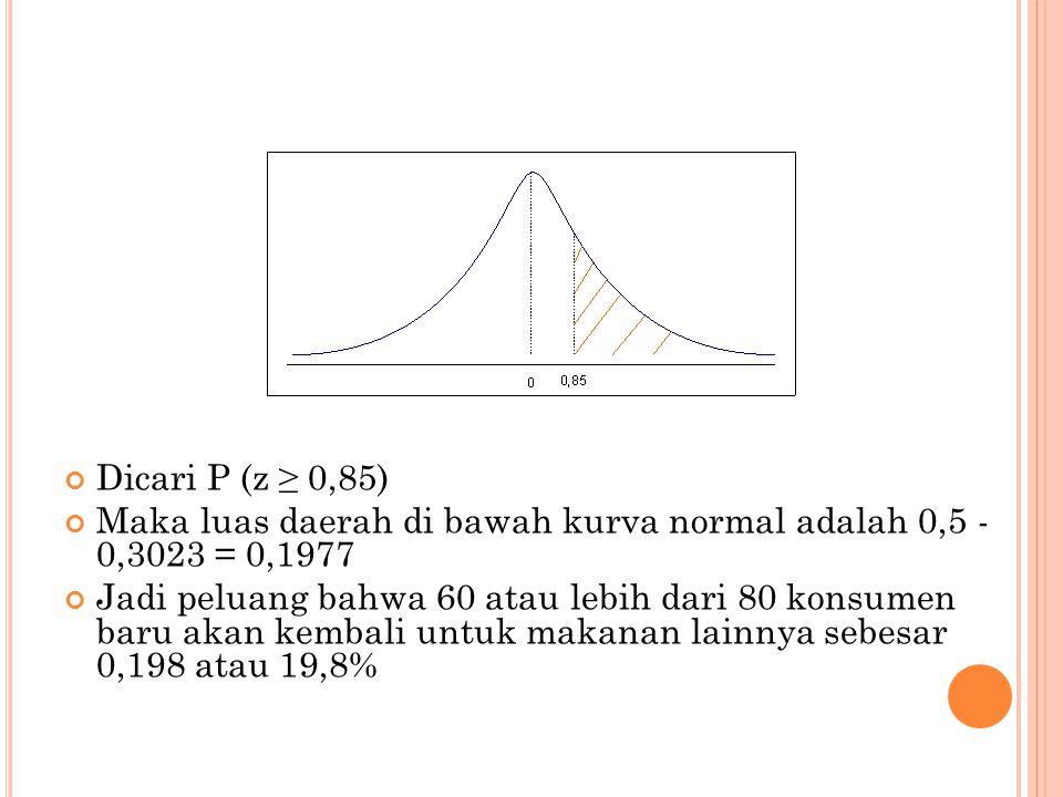 Dicari P (z ≥ 0,85) Maka luas daerah di bawah kurva normal adalah 0,5 - 0,3023 = 0,1977.