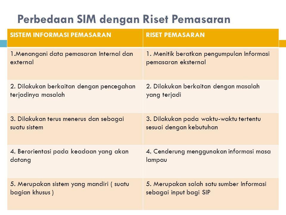 Perbedaan SIM dengan Riset Pemasaran