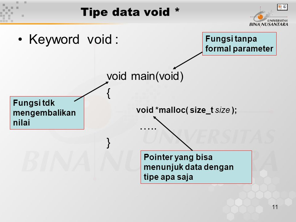 Keyword void : Tipe data void * void main(void) {