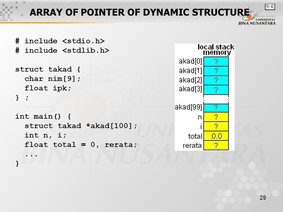 ARRAY OF POINTER OF DYNAMIC STRUCTURE