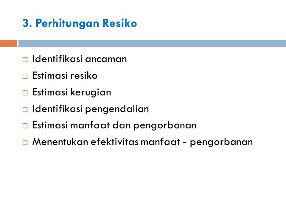 3. Perhitungan Resiko Identifikasi ancaman Estimasi resiko