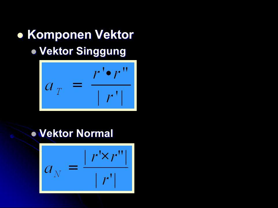 Komponen Vektor Vektor Singgung Vektor Normal