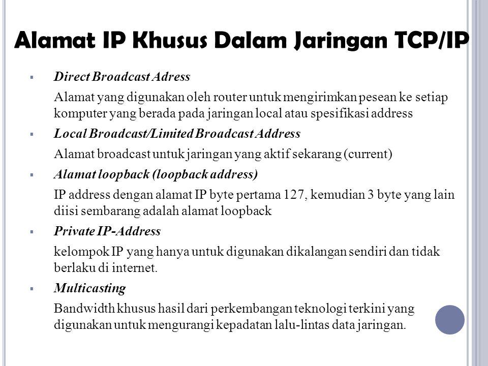 Alamat IP Khusus Dalam Jaringan TCP/IP