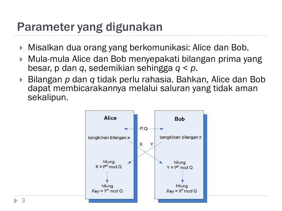 Parameter yang digunakan
