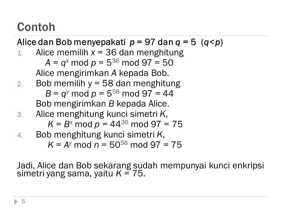 Contoh Alice dan Bob menyepakati p = 97 dan q = 5 (q<p)