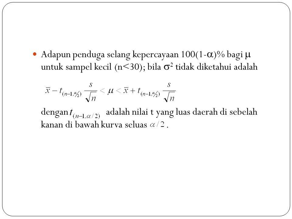 Adapun penduga selang kepercayaan 100(1-)% bagi  untuk sampel kecil (n<30); bila 2 tidak diketahui adalah