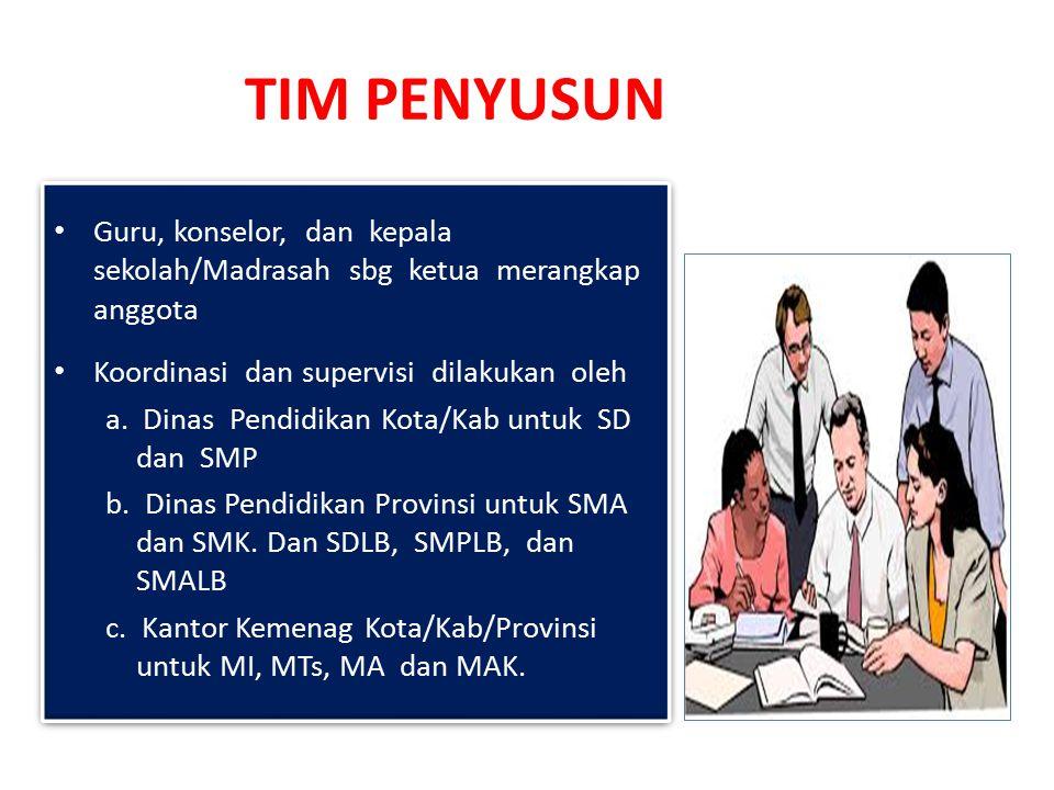 TIM PENYUSUN KTSP Guru, konselor, dan kepala sekolah/Madrasah sbg ketua merangkap anggota. Koordinasi dan supervisi dilakukan oleh.