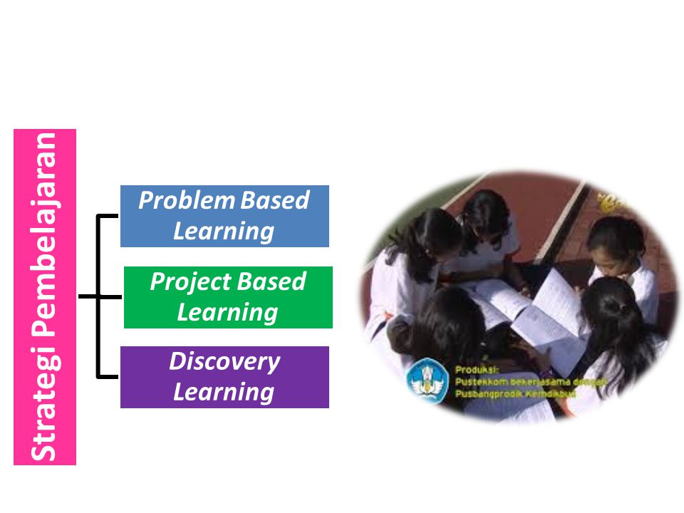 Strategi Pembelajaran Problem Based Learning Project Based Learning