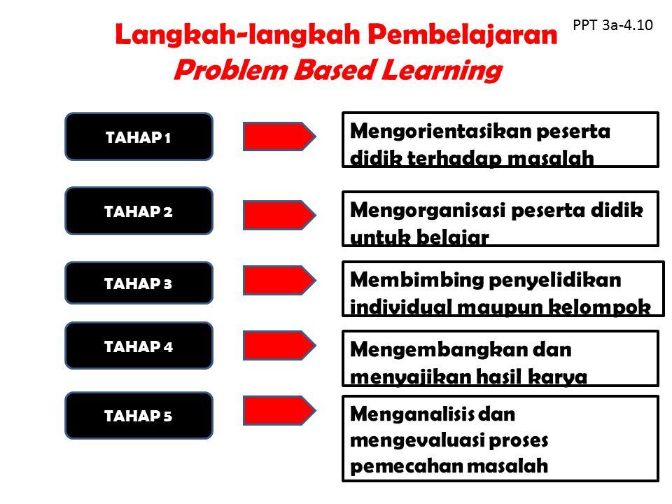 Langkah-langkah Pembelajaran Problem Based Learning
