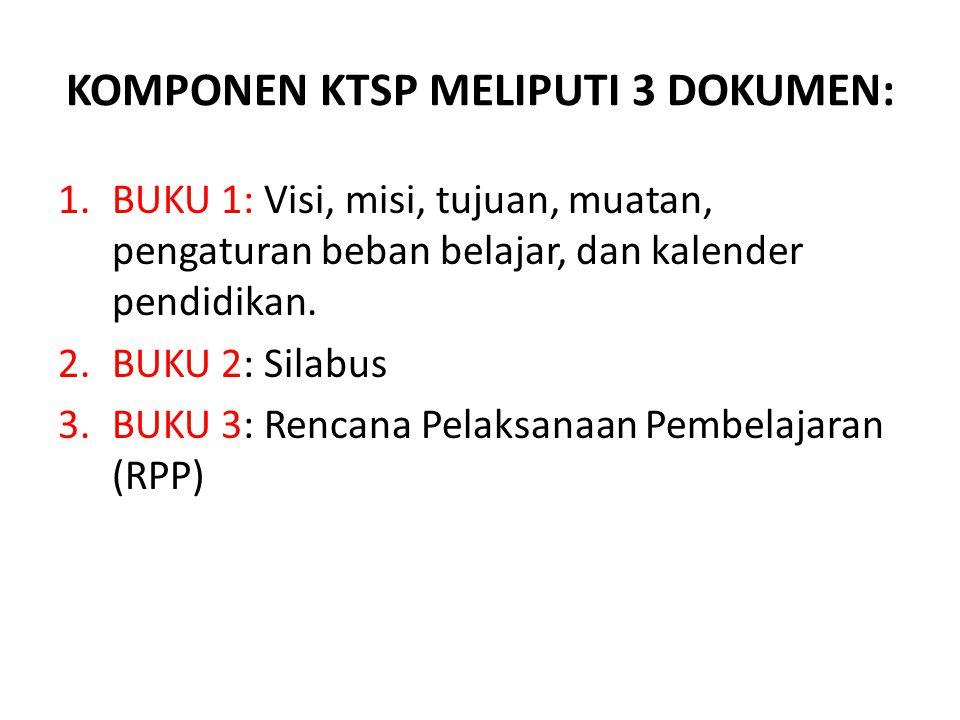 KOMPONEN KTSP MELIPUTI 3 DOKUMEN: