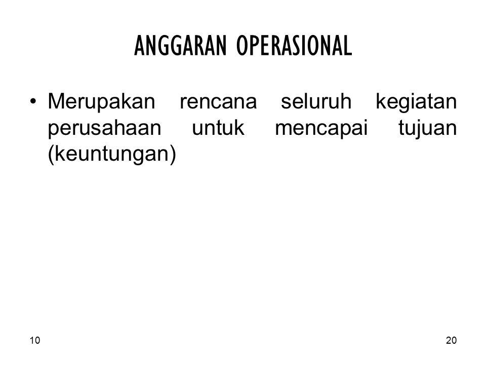 ANGGARAN OPERASIONAL Merupakan rencana seluruh kegiatan perusahaan untuk mencapai tujuan (keuntungan)