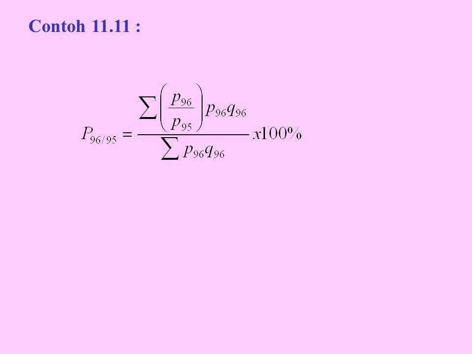 Contoh 11.11 :
