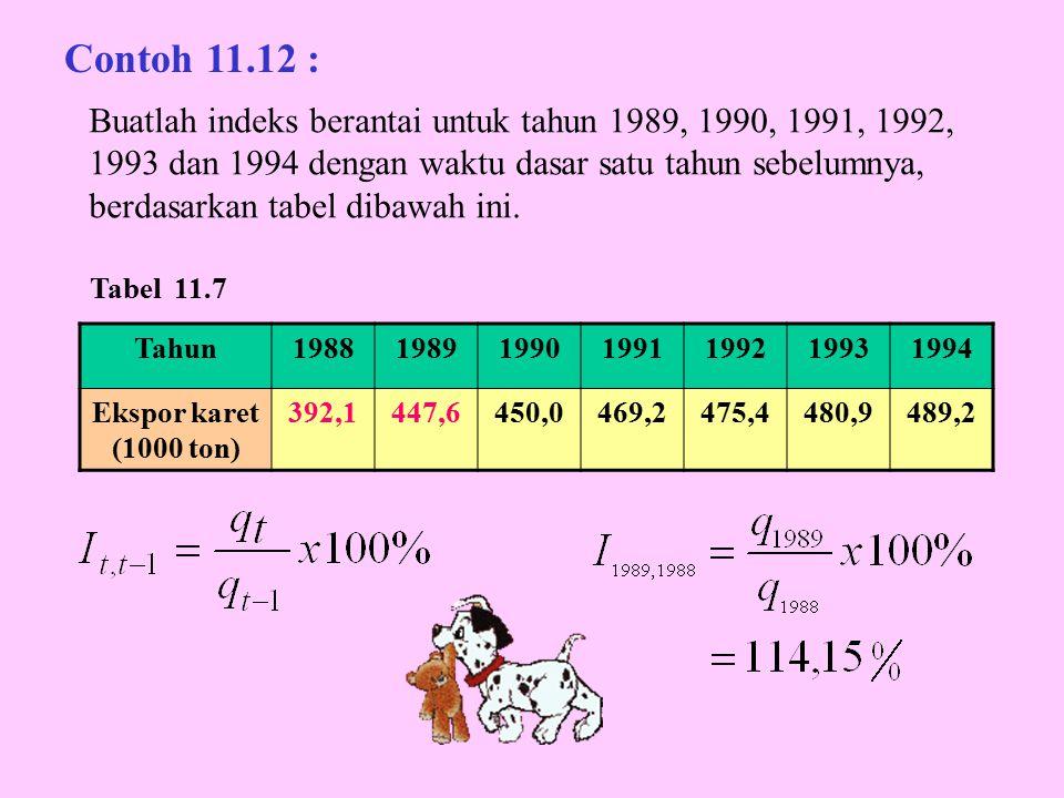 Contoh 11.12 :