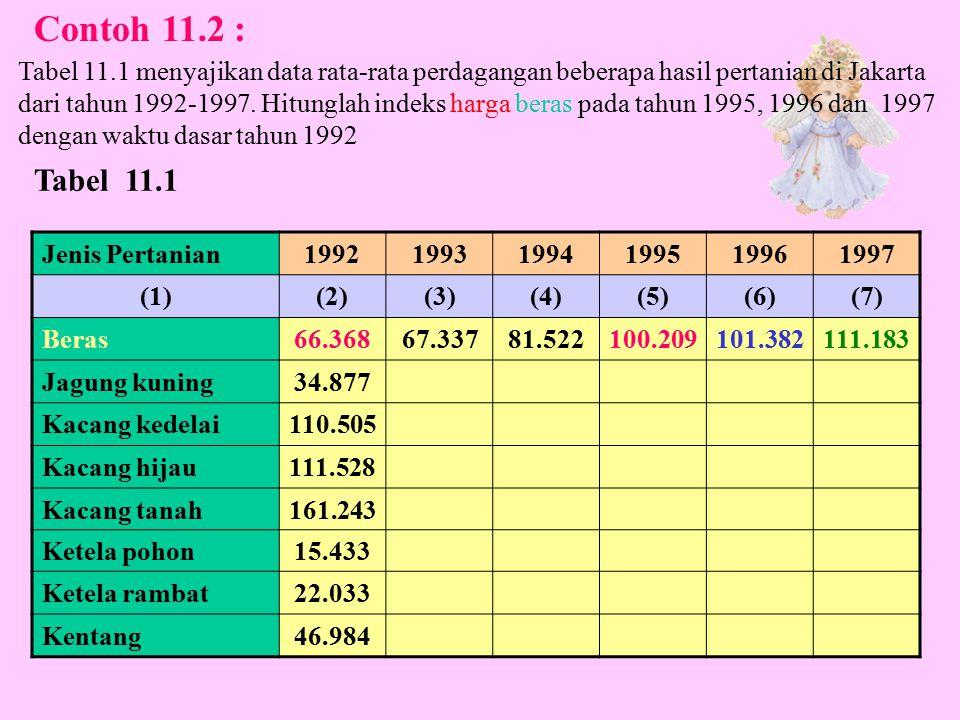 Contoh 11.2 : Tabel 11.1 menyajikan data rata-rata perdagangan beberapa hasil pertanian di Jakarta.