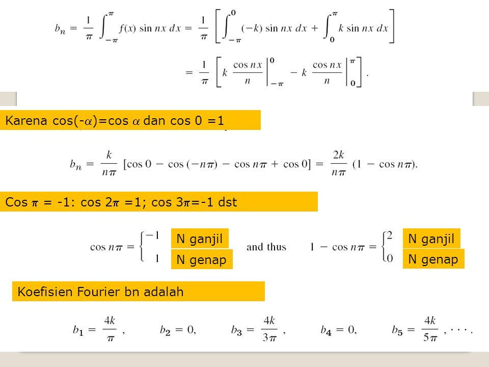 Karena cos(-)=cos  dan cos 0 =1