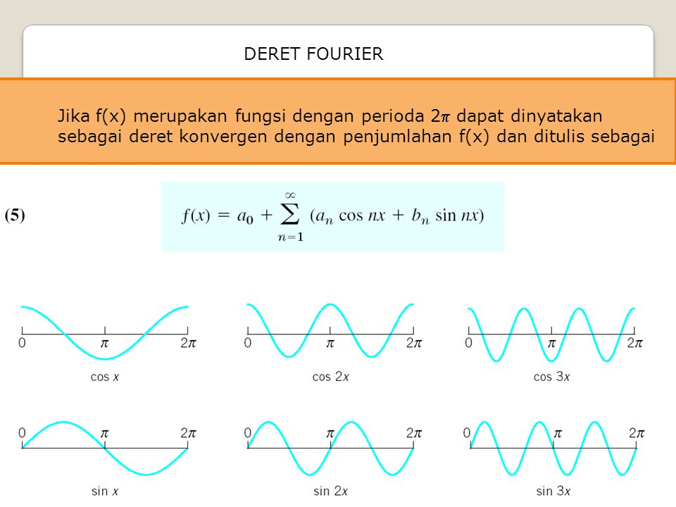 DERET FOURIER Jika f(x) merupakan fungsi dengan perioda 2 dapat dinyatakan.