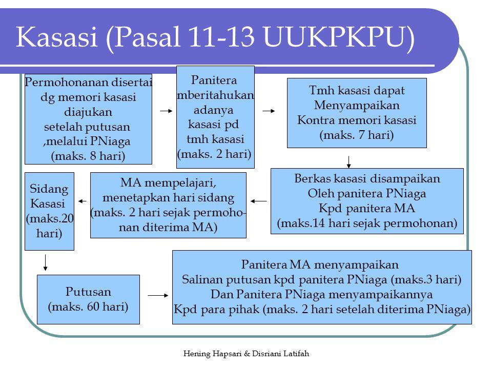 Kasasi (Pasal 11-13 UUKPKPU)
