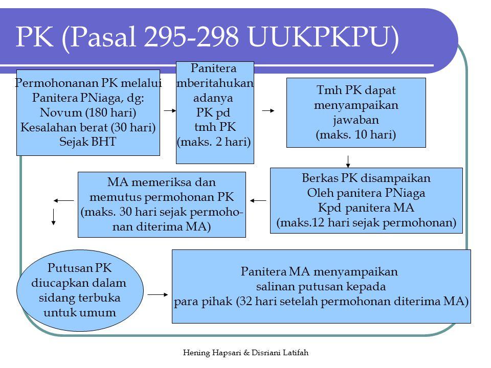 PK (Pasal 295-298 UUKPKPU) Panitera mberitahukan