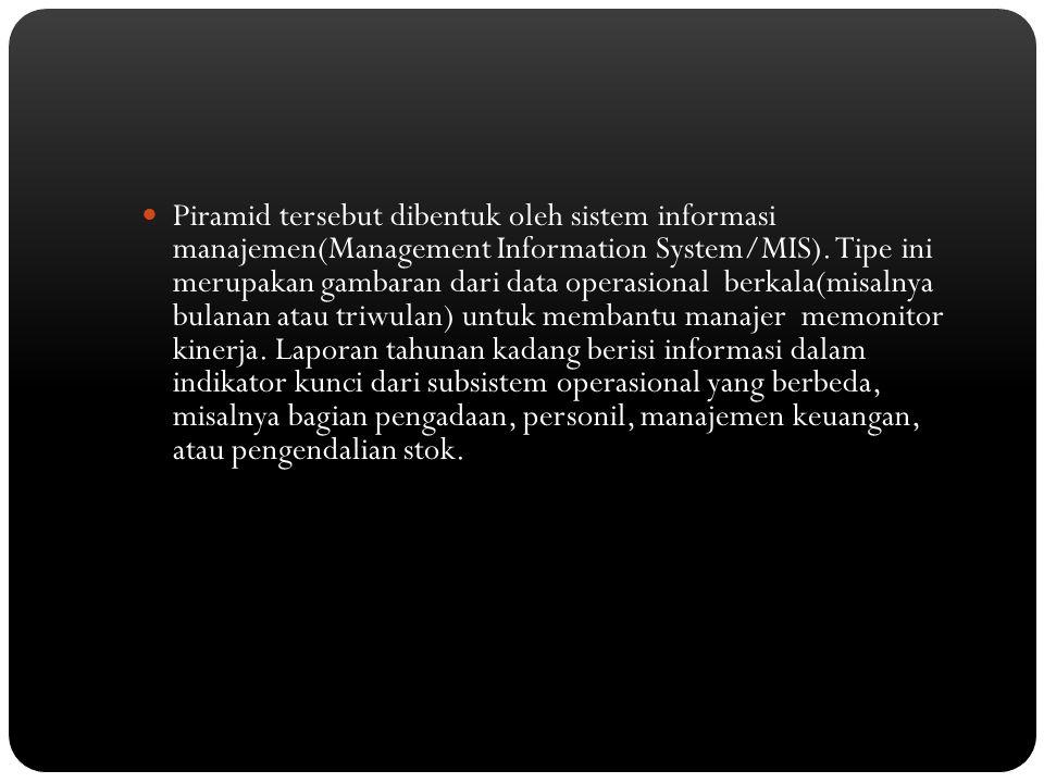 Piramid tersebut dibentuk oleh sistem informasi manajemen(Management Information System/MIS).