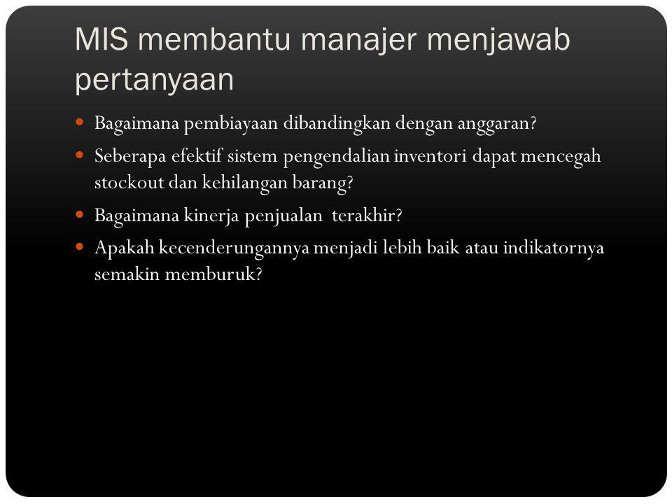 MIS membantu manajer menjawab pertanyaan