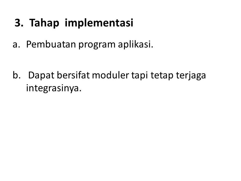 3. Tahap implementasi Pembuatan program aplikasi.