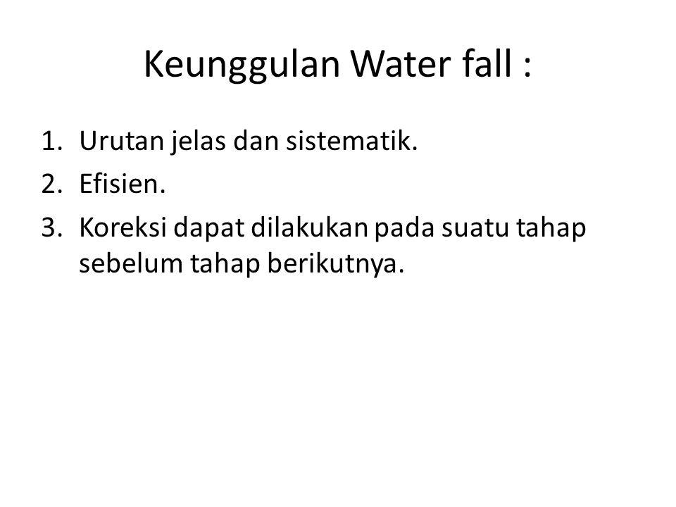 Keunggulan Water fall :