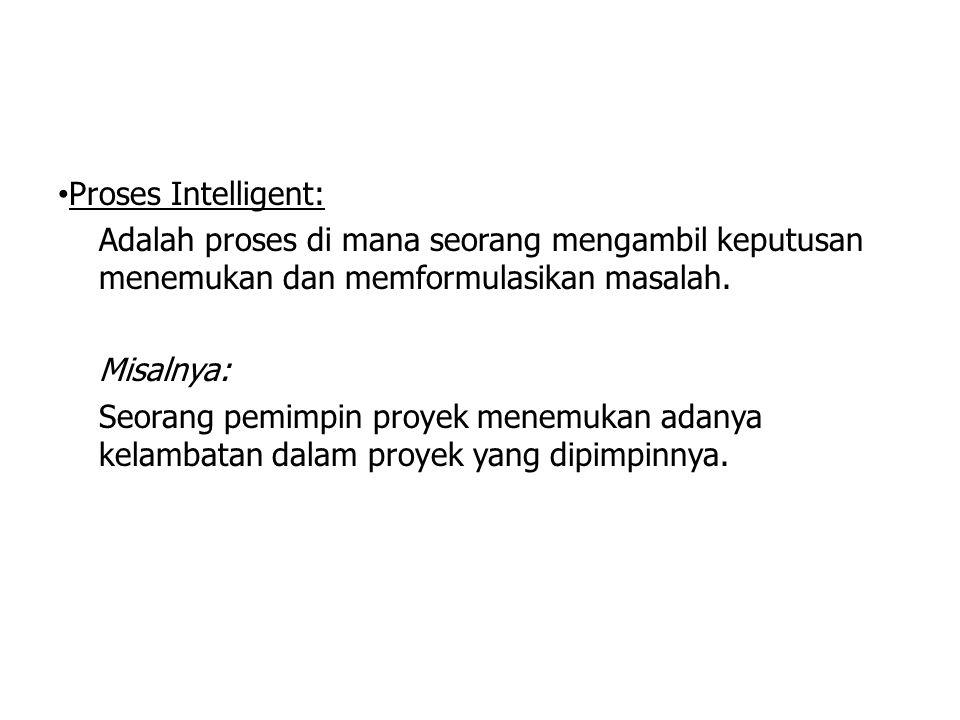 Proses Intelligent: Adalah proses di mana seorang mengambil keputusan menemukan dan memformulasikan masalah.