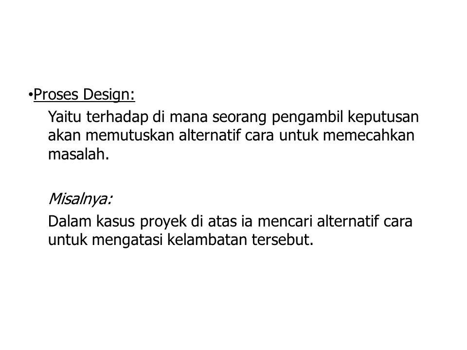 Proses Design: Yaitu terhadap di mana seorang pengambil keputusan akan memutuskan alternatif cara untuk memecahkan masalah.