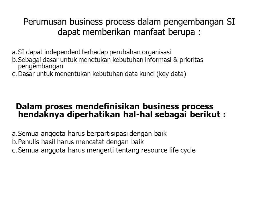 Perumusan business process dalam pengembangan SI dapat memberikan manfaat berupa :