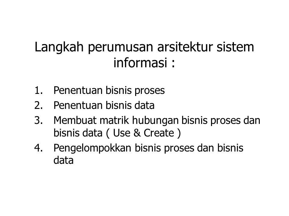 Langkah perumusan arsitektur sistem informasi :