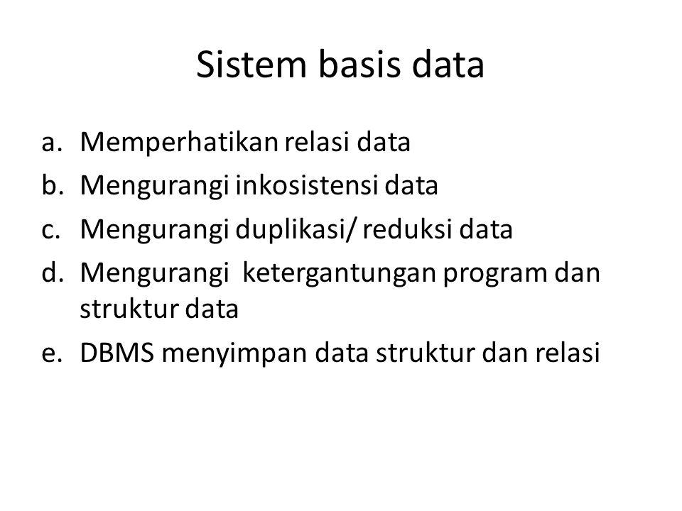 Sistem basis data Memperhatikan relasi data