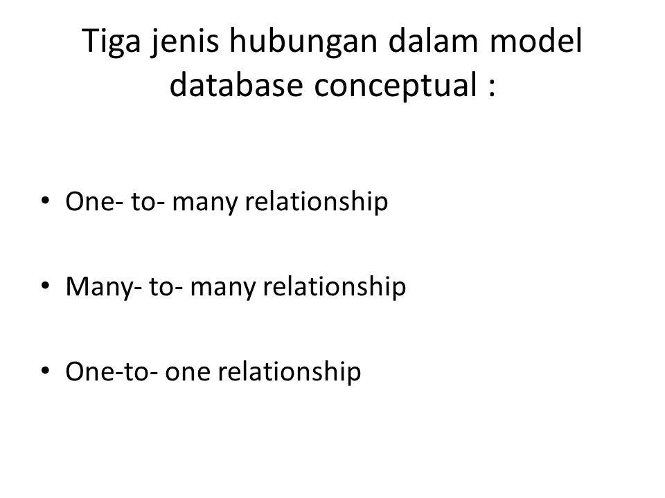 Tiga jenis hubungan dalam model database conceptual :