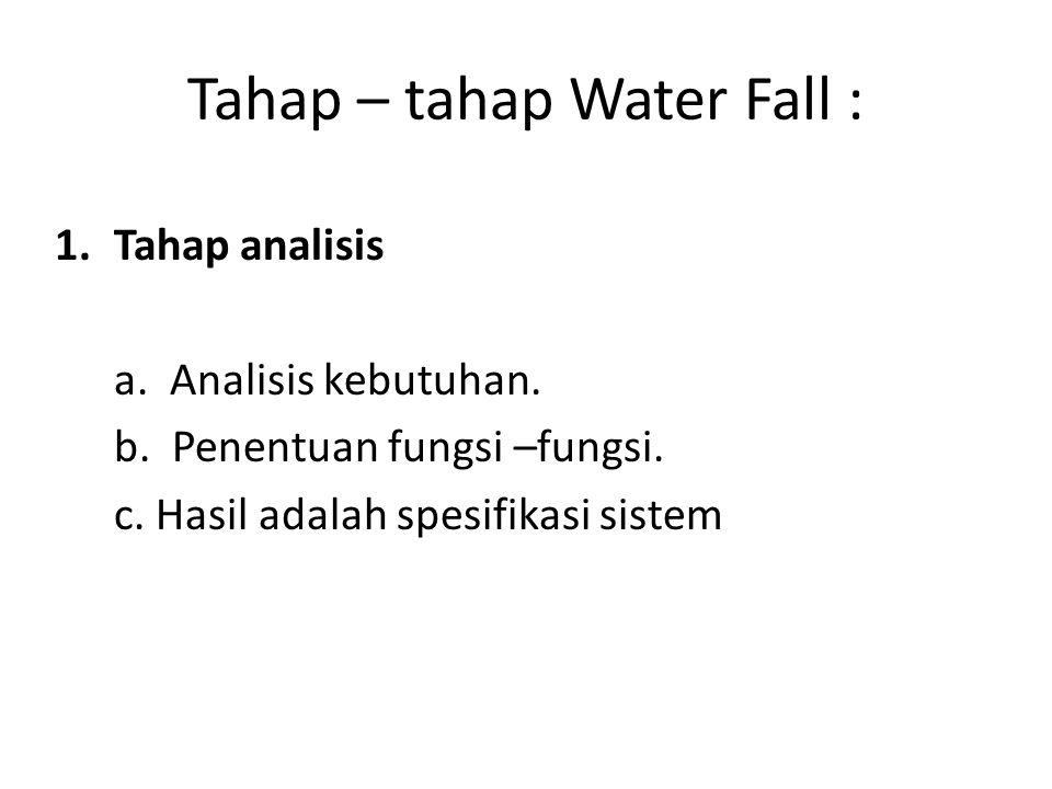Tahap – tahap Water Fall :