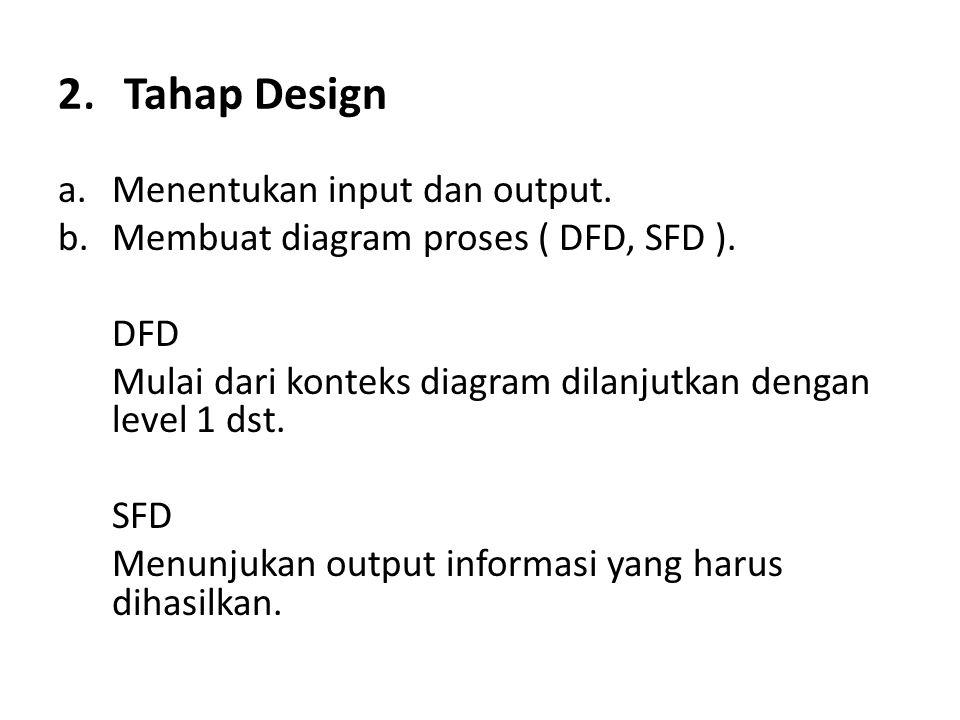 2. Tahap Design Menentukan input dan output.