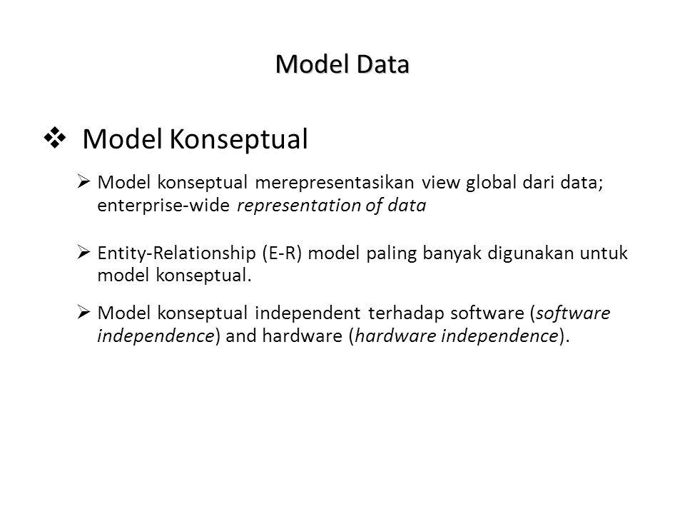Model Konseptual Model Data