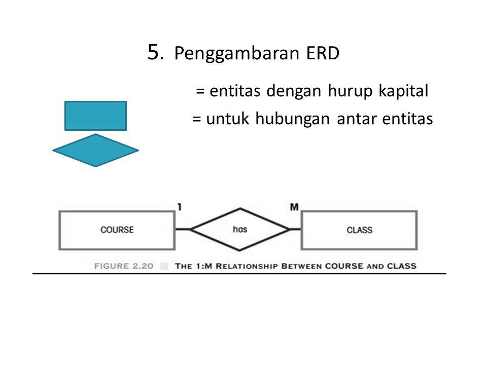 5. Penggambaran ERD = entitas dengan hurup kapital = untuk hubungan antar entitas