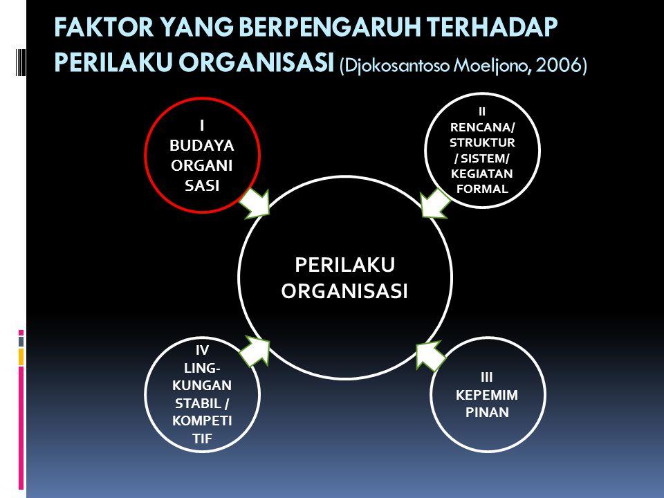 FAKTOR YANG BERPENGARUH TERHADAP PERILAKU ORGANISASI (Djokosantoso Moeljono, 2006)